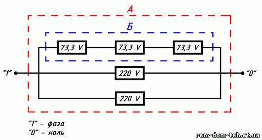 (Б) соединения.