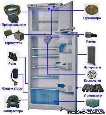 иной модели холодильника и