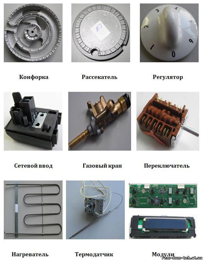 электро и газовых плит